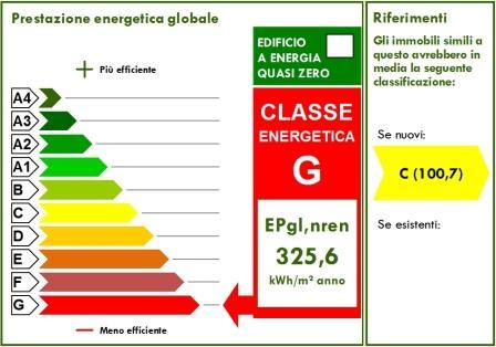 Classe energetica g ipe